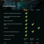 Drakensang Online vs. Diablo III vs. Torchlight 2: la comparativa