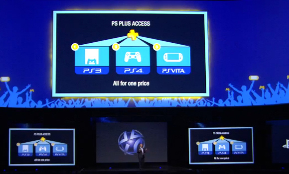 Sony explica los cambios del PSN Plus en PS4