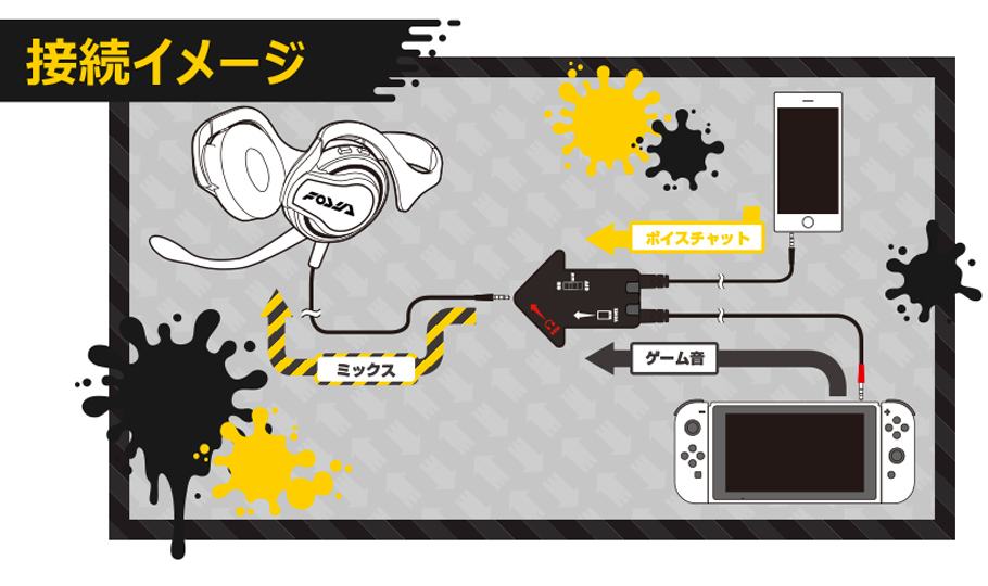 Hori lanzará su adaptador para el chat de voz de Switch a la vez que Splatoon 2
