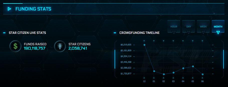 Star Citizen: a donde vamos no necesitamos humanidad