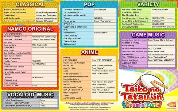 La edición europea de Taiko no Tatsujin: Drum 'n' Fun! podrá jugarse con el periférico oficial