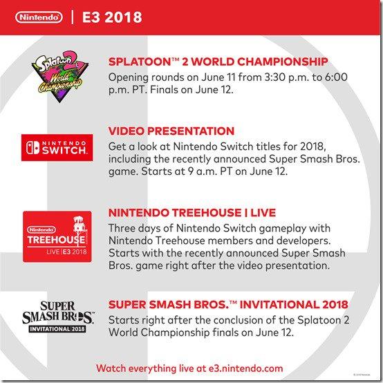 Nintendo presume de beneficios y anuncia sus planes para el próximo E3